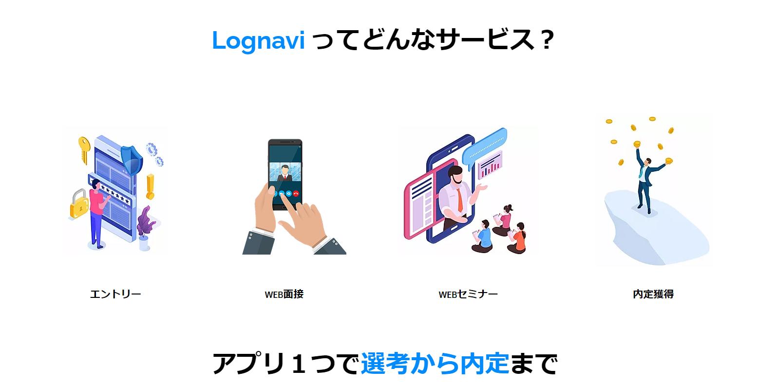 """Lognavi(ログナビ)の評判は?就活での使い方は?【Fラン就活生が解説】 Lognavi(ログナビ)とはそういった就活サービス?? 一言で説明するならばLognavi(ログナビ)とは… <div class=""""c_box """"pink_box"""" type_normal"""">Lognavi(ログナビ)→動画による5Gs代の就活アプリです</div> <div class=""""w_b_box w_b_w100 w_b_flex""""><div class=""""w_b_wrap w_b_wrap_""""talk"""" w_b_flex w_b_div"""" style=""""""""><div class=""""w_b_bal_box w_b_bal_""""R"""" w_b_relative w_b_direction_""""R"""" w_b_w100 w_b_div""""><div class=""""w_b_bal_outer w_b_flex w_b_mp0 w_b_relative w_b_div"""" style=""""""""><div class=""""w_b_bal_wrap w_b_bal_wrap_""""R"""" w_b_div""""><div class=""""w_b_bal w_b_relative w_b_""""talk"""" w_b_""""talk""""_""""R"""" w_b_ta_L w_b_div""""><div class=""""w_b_quote w_b_div"""">へえ~~~5Gせだいってどういうこと?</div></div></div></div></div><div class=""""w_b_ava_box w_b_relative w_b_ava_""""R"""" w_b_f_n w_b_div""""><div class=""""w_b_icon_wrap w_b_relative w_b_div""""><div class=""""w_b_ava_wrap w_b_direction_""""R"""" w_b_mp0 w_b_div""""><div class=""""w_b_ava_effect w_b_relative w_b_oh w_b_size_""""S"""" w_b_div"""" style=""""""""> <img src=""""""""https://ganba-shukatsu.com/wp-content/uploads/2020/02/カエル.jpg"""""""" width="""""""" height="""""""" alt="""""""" class=""""w_b_ava_img w_b_w100 w_b_h100  w_b_mp0 w_b_img"""" style="""""""" /> </div></div></div></div></div></div> 5Gという言葉は知っていますよね? 言い換えると「第5世代移動通信システム」のことです。 「 第5世代移動通信システム 英: 5th Generation、5G)は、1G、2G、3G、4Gに続く国際電気通信連合 が定める規定IMT-2020を満足する無線通信システムである。 」 引用:Wikipedia 要は高速インターネットを使える世代のことです。 4Gの約20倍の速さでネットが使えます。 通信遅延も無くなります。 たくさんの機器を同時接続も可能となり、ネットでのストレスがほとんど解決される それが5Gなのです。 2020年より5Gサービスがスタートしましたが、これを利用した日本初の就活サービスがLognavi(ログナビ)なのです。 <div class=""""w_b_box w_b_w100 w_b_flex""""><div class=""""w_b_wrap w_b_wrap_""""talk"""" w_b_flex w_b_div"""" style=""""""""><div class=""""w_b_bal_box w_b_bal_""""R"""" w_b_relative w_b_direction_""""R"""" w_b_w100 w_b_div""""><div class=""""w_b_bal_outer w_b_flex w_b_mp0 w_b_relative w_b_div"""" style=""""""""><div class=""""w_b_bal_wrap w_b_bal_wrap_""""R"""" w_b_div""""><div class=""""w_b_bal w_b_relative w_b_""""talk"""" w_b_""""talk""""_""""R"""" w_b_ta_L w_b_div""""><div class=""""w_b_quote w_b_div"""">その5G世代が今就活をしている世代の学生ってことね。なるほど</div></div></div></div></div><div class=""""w_b_ava_box w_b_relative w_b_ava_""""R"""" w_b_f_n w_b_div""""><div class=""""w_b_icon_wrap w_"""